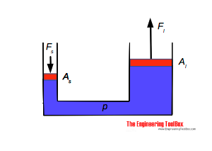 application of stokes theorem in engineering