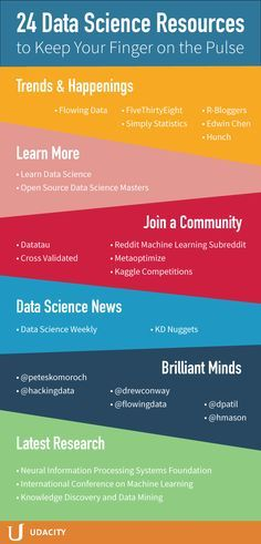 deep learning applications and challenges in big data analytics