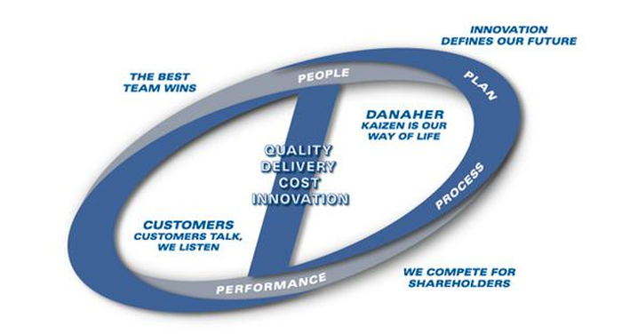 lean manufacturing principles and their application